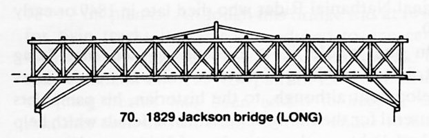 Jackson Bridge, Long Truss